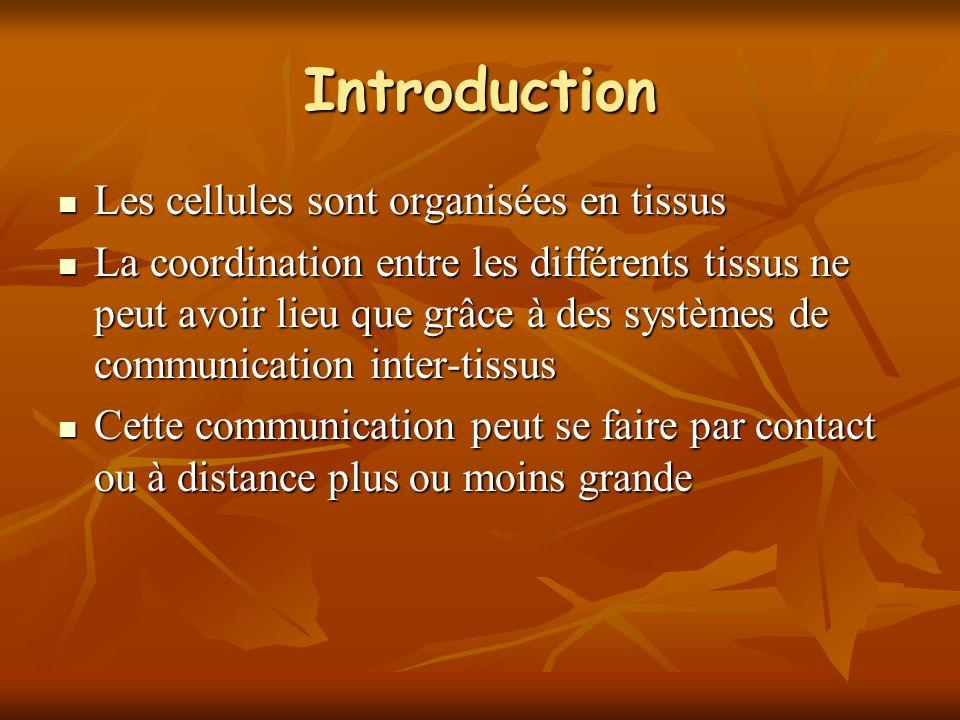 Introduction Les cellules sont organisées en tissus Les cellules sont organisées en tissus La coordination entre les différents tissus ne peut avoir l