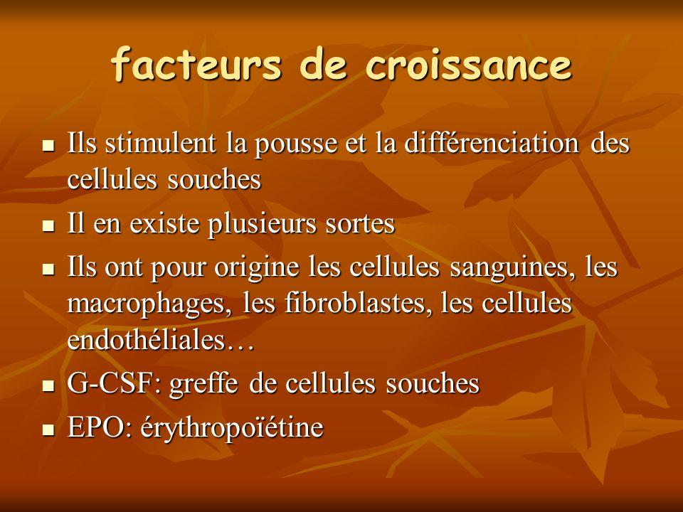 facteurs de croissance Ils stimulent la pousse et la différenciation des cellules souches Ils stimulent la pousse et la différenciation des cellules souches Il en existe plusieurs sortes Il en existe plusieurs sortes Ils ont pour origine les cellules sanguines, les macrophages, les fibroblastes, les cellules endothéliales… Ils ont pour origine les cellules sanguines, les macrophages, les fibroblastes, les cellules endothéliales… G-CSF: greffe de cellules souches G-CSF: greffe de cellules souches EPO: érythropoïétine EPO: érythropoïétine