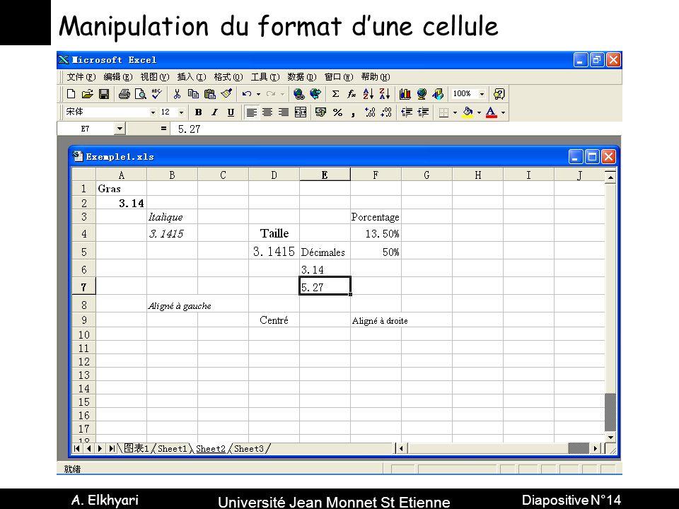 Université Jean Monnet St Etienne A. Elkhyari Diapositive N°14 Manipulation du format dune cellule