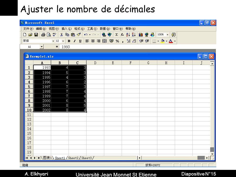 Université Jean Monnet St Etienne A. Elkhyari Diapositive N°15 Ajuster le nombre de décimales