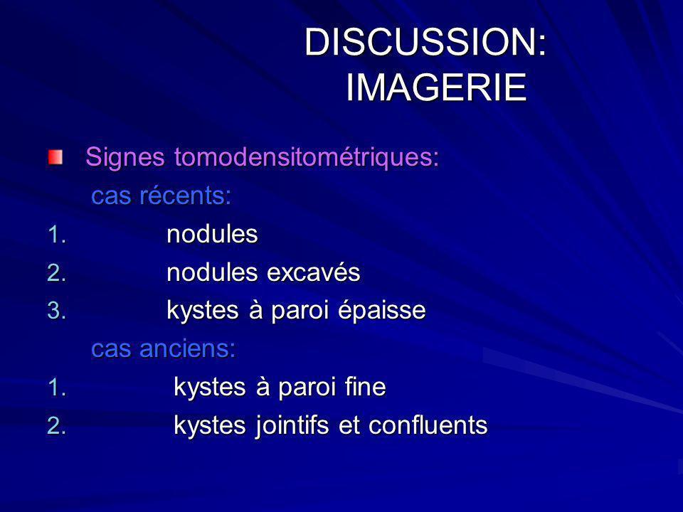 DISCUSSION: IMAGERIE DISCUSSION: IMAGERIE Signes tomodensitométriques: cas récents: cas récents: 1. nodules 2. nodules excavés 3. kystes à paroi épais