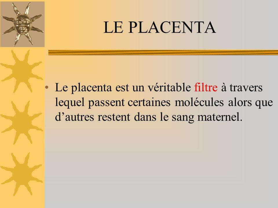 LE PLACENTA Le placenta est un véritable filtre à travers lequel passent certaines molécules alors que dautres restent dans le sang maternel.