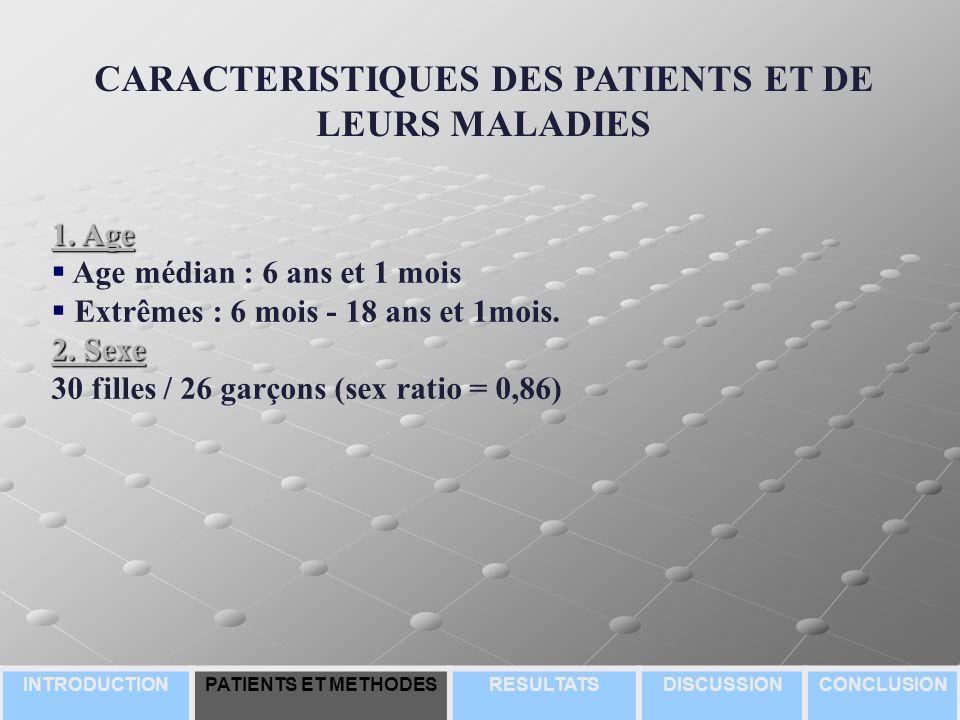 CARACTERISTIQUES DES PATIENTS ET DE LEURS MALADIES 1.