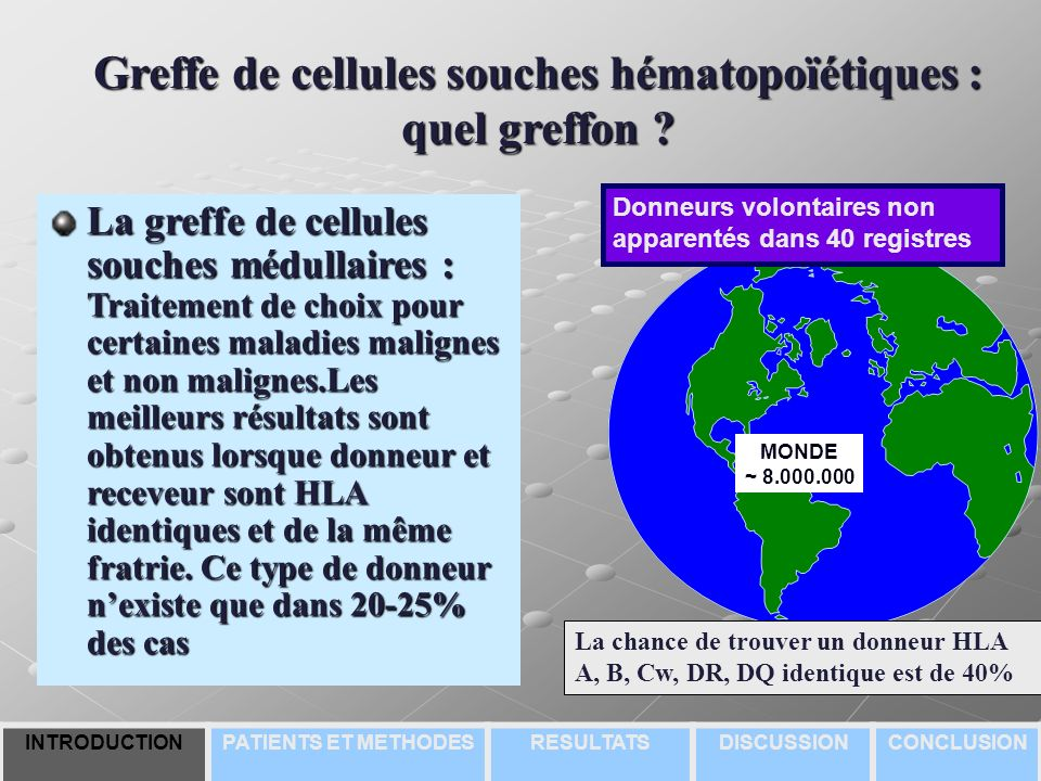 HEMATOPOIETIC RECONSTITUTION IN A PATIENT WITH FANCONIS ANEMIA BY MEANS OF UMBILICAL-CORD BLOOD FROM AN HLA-IDENTICAL SIBLING Gluckman E, Broxmeyer HA, Auerbach AD et al.