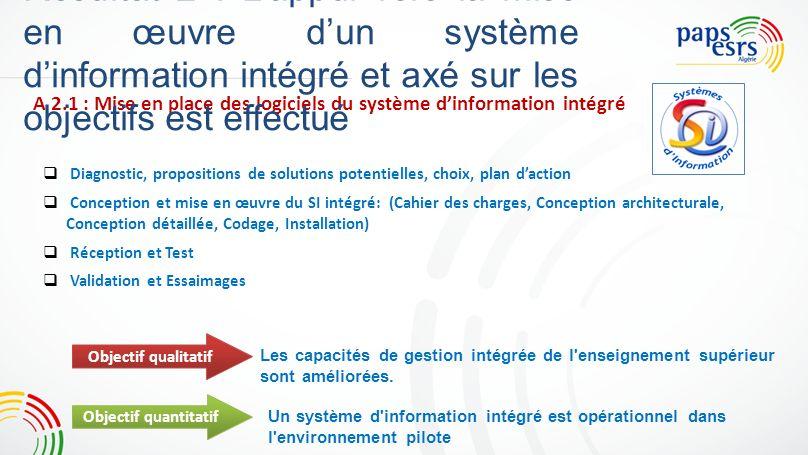 A 2.1 : Mise en place des logiciels du système dinformation intégré Diagnostic, propositions de solutions potentielles, choix, plan daction Conception