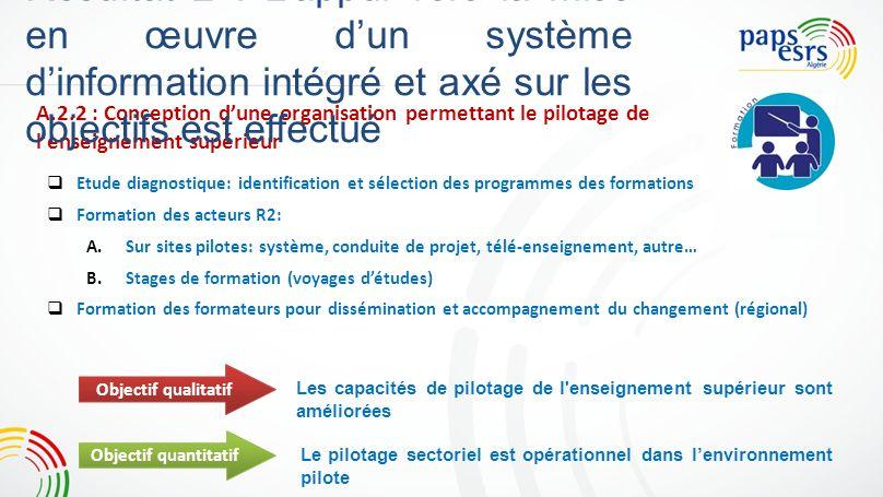 A.2.2 : Conception dune organisation permettant le pilotage de l'enseignement supérieur Etude diagnostique: identification et sélection des programmes