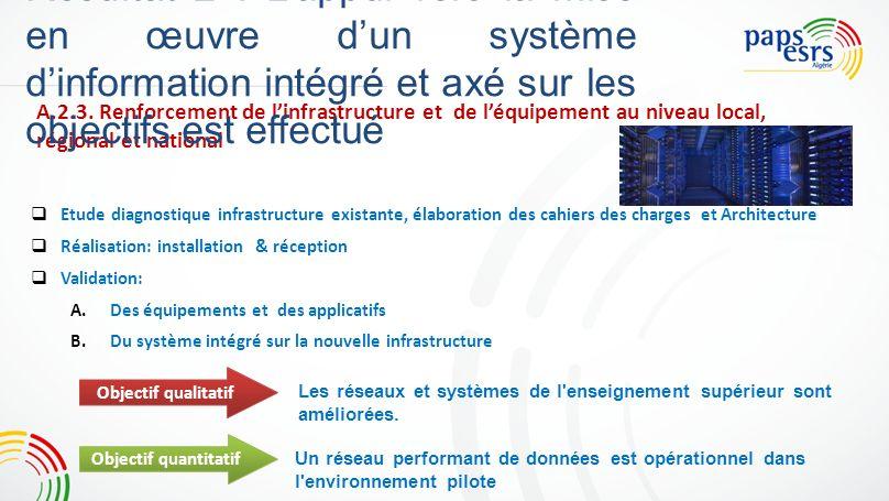 A.2.3. Renforcement de linfrastructure et de léquipement au niveau local, régional et national Etude diagnostique infrastructure existante, élaboratio