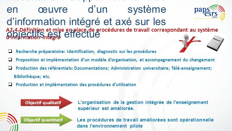 A2.4.Définition et mise en place de procédures de travail correspondant au système dinformation intégré Recherche préparatoire: Identification, diagno
