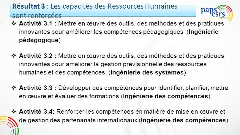 Résultat 3 : Les capacités des Ressources Humaines sont renforcées Activité 3.1 : Mettre en œuvre des outils, des méthodes et des pratiques innovantes