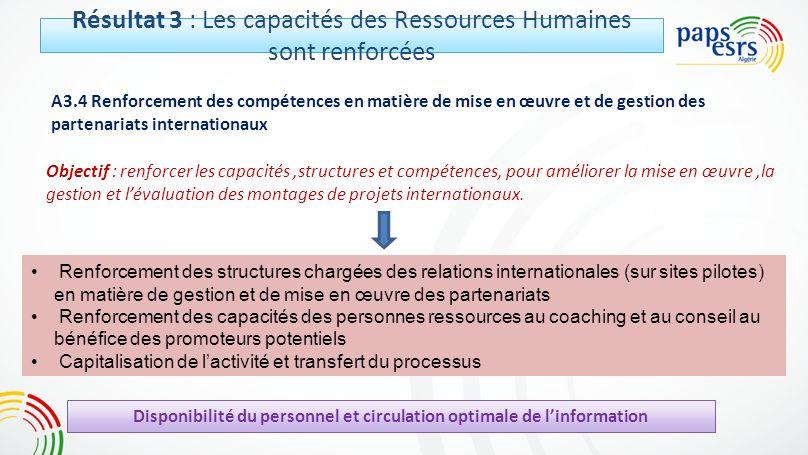 Résultat 3 : Les capacités des Ressources Humaines sont renforcées A3.4 Renforcement des compétences en matière de mise en œuvre et de gestion des par
