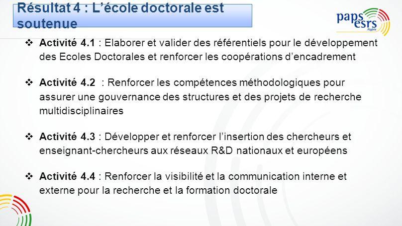 Résultat 4 : Lécole doctorale est soutenue Activité 4.1 : Elaborer et valider des référentiels pour le développement des Ecoles Doctorales et renforce