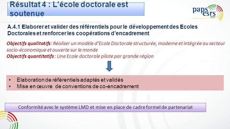 A.4.1 Elaborer et valider des référentiels pour le développement des Ecoles Doctorales et renforcer les coopérations dencadrement Objectifs qualitatif