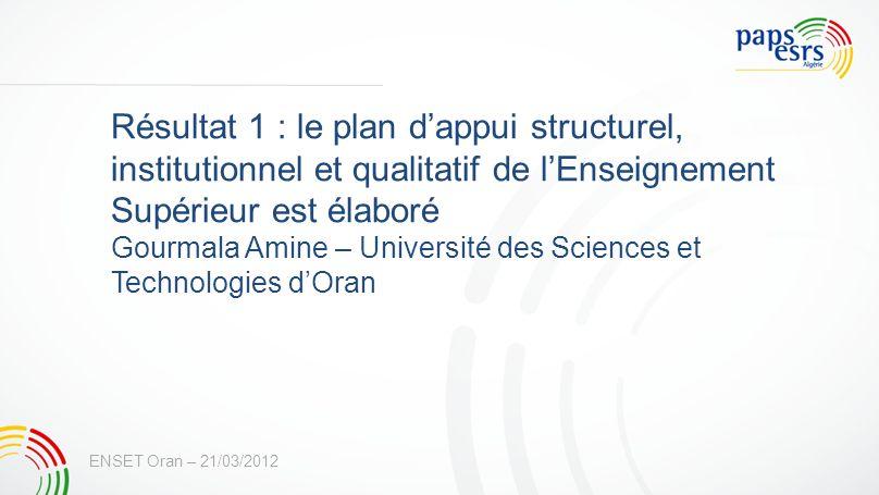 Résultat 1 : le plan dappui structurel, institutionnel et qualitatif de lEnseignement Supérieur est élaboré Gourmala Amine – Université des Sciences e