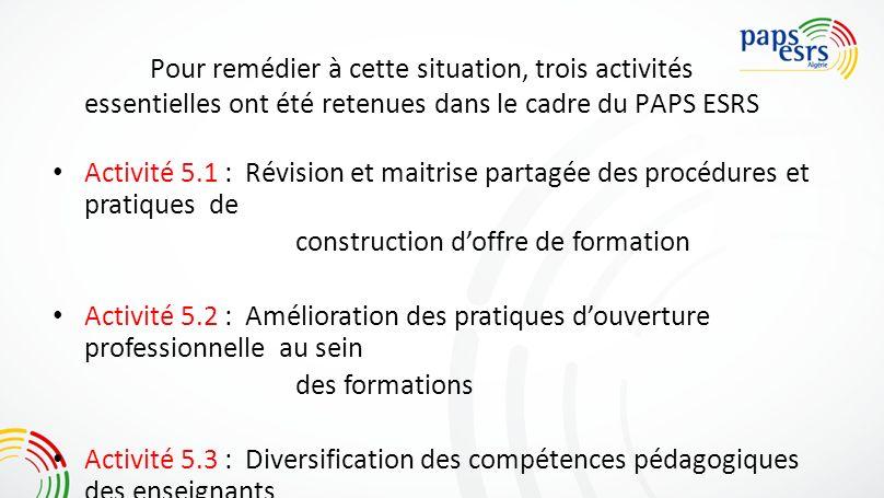 Pour remédier à cette situation, trois activités essentielles ont été retenues dans le cadre du PAPS ESRS Activité 5.1 : Révision et maitrise partagée