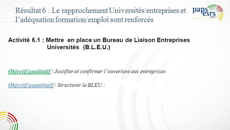 Activité 6.1 : Mettre en place un Bureau de Liaison Entreprises Universités (B.L.E.U.) Objectif qualitatif : Justifier et confirmer louverture aux ent