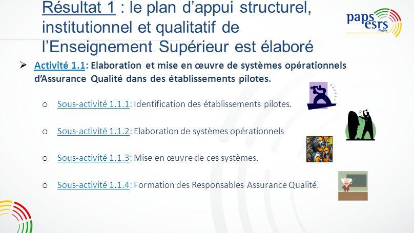 Résultat 1 : le plan dappui structurel, institutionnel et qualitatif de lEnseignement Supérieur est élaboré Activité 1.2 : Appui à linstitutionnalisation pour définir et faire fonctionner le référentiel Assurance Qualité.