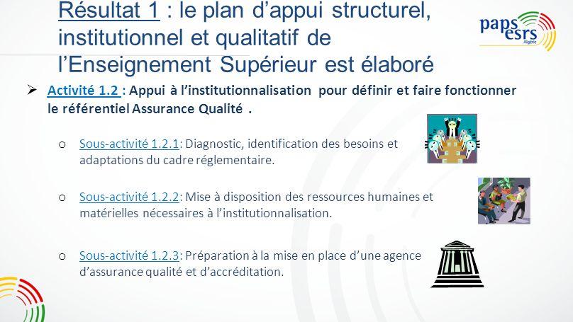 Résultat 1 : le plan dappui structurel, institutionnel et qualitatif de lEnseignement Supérieur est élaboré Activité 1.3 : Appui structurel pour renforcer la fonctionnalité des cellules Assurance Qualité.