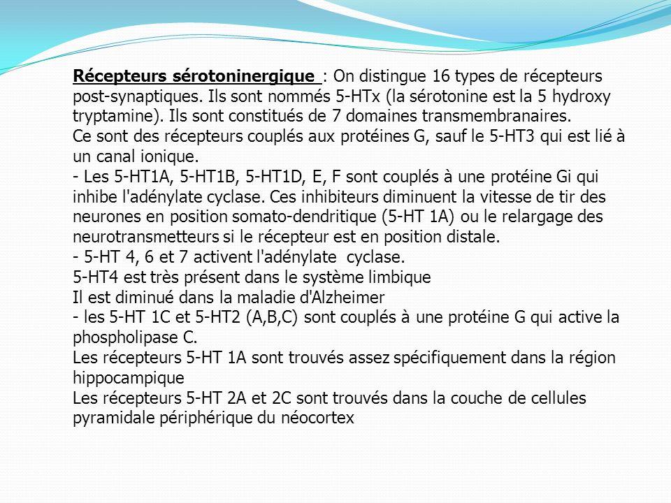 Récepteurs sérotoninergique : On distingue 16 types de récepteurs post-synaptiques. Ils sont nommés 5-HTx (la sérotonine est la 5 hydroxy tryptamine).