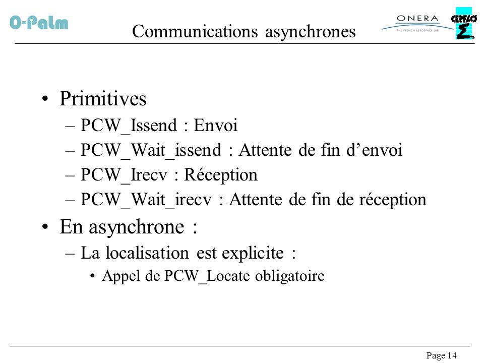 Page 14 Communications asynchrones Primitives –PCW_Issend : Envoi –PCW_Wait_issend : Attente de fin denvoi –PCW_Irecv : Réception –PCW_Wait_irecv : Attente de fin de réception En asynchrone : –La localisation est explicite : Appel de PCW_Locate obligatoire