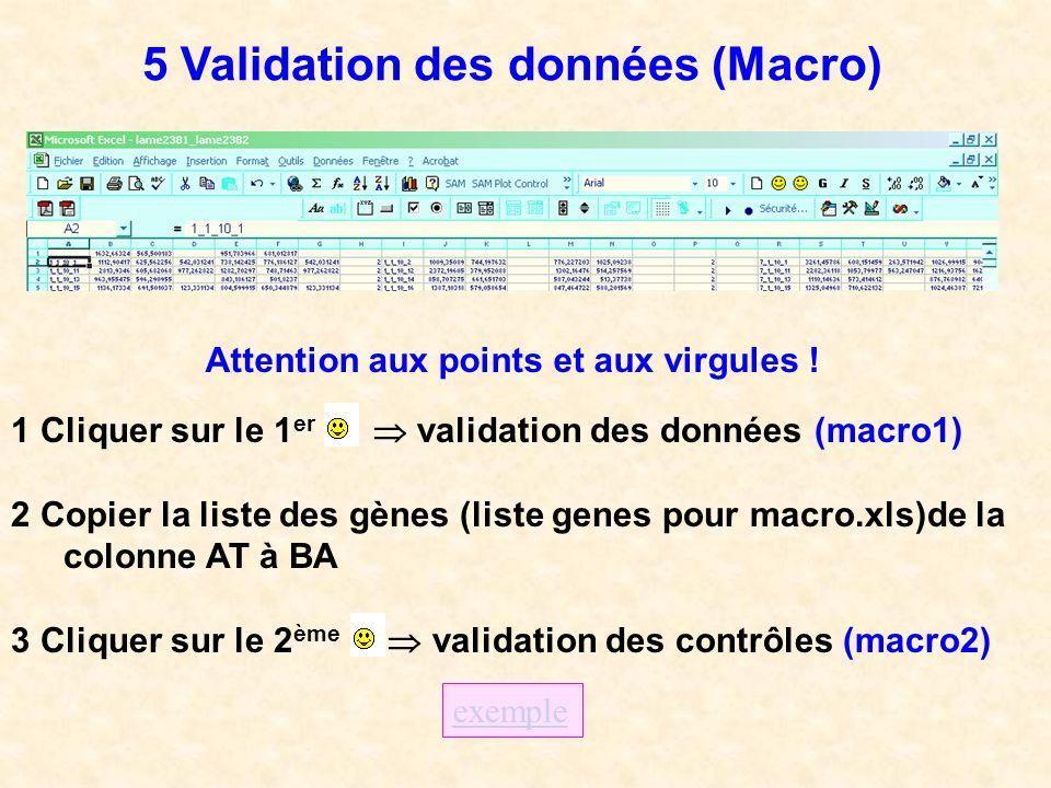 5 Validation des données (Macro) 1 Cliquer sur le 1 er validation des données (macro1) 2 Copier la liste des gènes (liste genes pour macro.xls)de la c