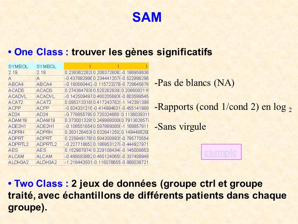 SAM One Class : trouver les gènes significatifs Two Class : 2 jeux de données (groupe ctrl et groupe traité, avec échantillons de différents patients