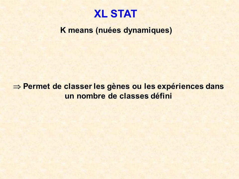 XL STAT K means (nuées dynamiques) Permet de classer les gènes ou les expériences dans un nombre de classes défini