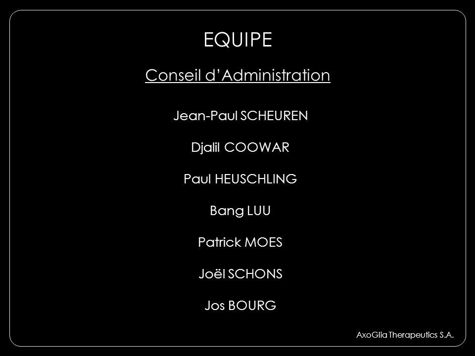 EQUIPE Jean-Paul SCHEUREN Djalil COOWAR Paul HEUSCHLING Bang LUU Patrick MOES Joël SCHONS Jos BOURG Conseil dAdministration AxoGlia Therapeutics S.A.