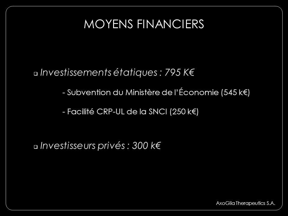 MOYENS FINANCIERS AxoGlia Therapeutics S.A. Investissements étatiques : 795 K - Subvention du Ministère de lÉconomie (545 k) - Facilité CRP-UL de la S