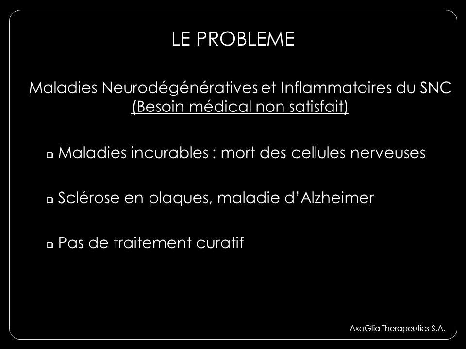LE PROBLEME AxoGlia Therapeutics S.A. Maladies Neurodégénératives et Inflammatoires du SNC (Besoin médical non satisfait) Maladies incurables : mort d
