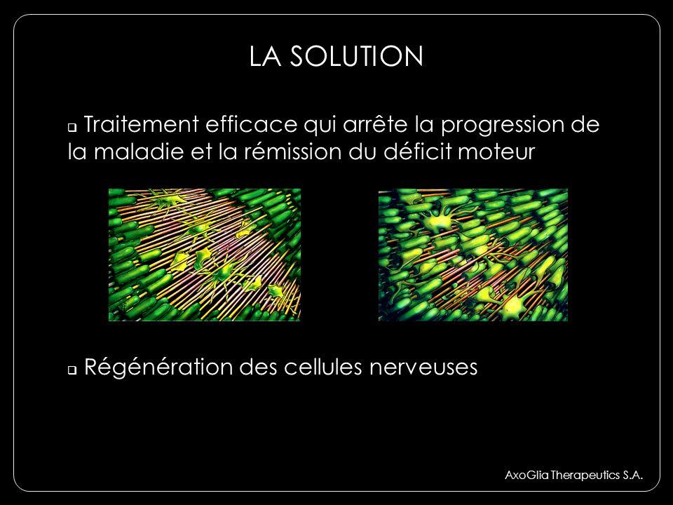 LA SOLUTION AxoGlia Therapeutics S.A. Traitement efficace qui arrête la progression de la maladie et la rémission du déficit moteur Régénération des c