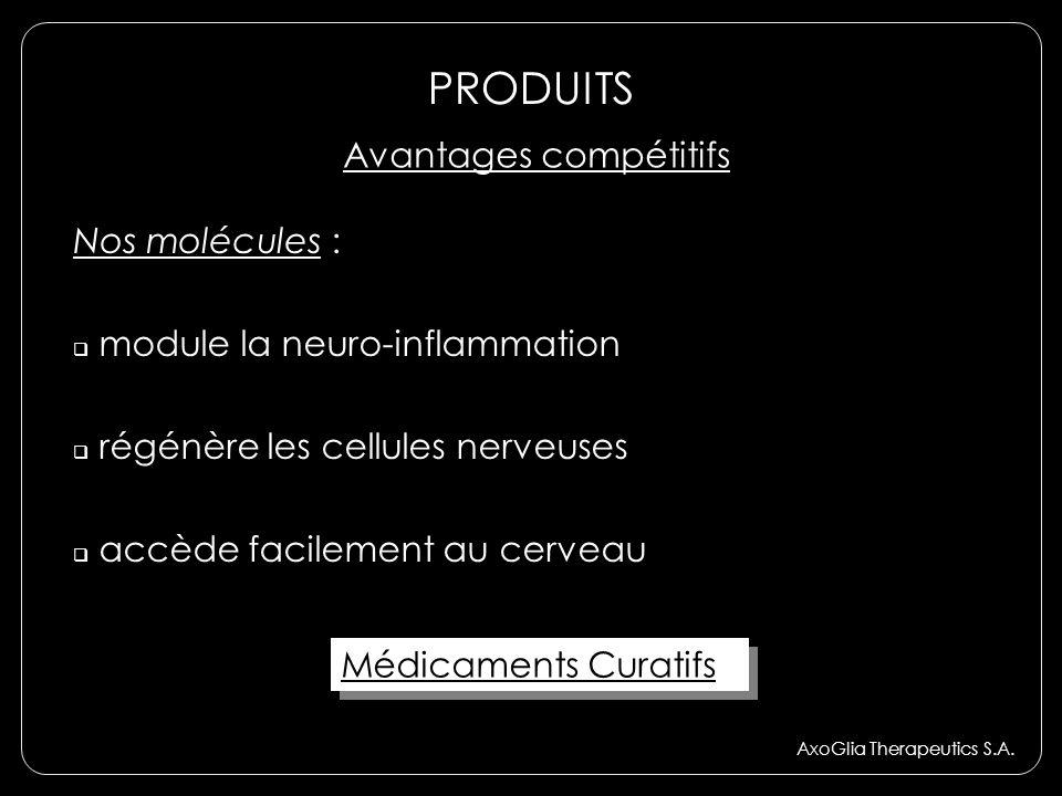 AxoGlia Therapeutics S.A. Avantages compétitifs Nos molécules : module la neuro-inflammation régénère les cellules nerveuses accède facilement au cerv