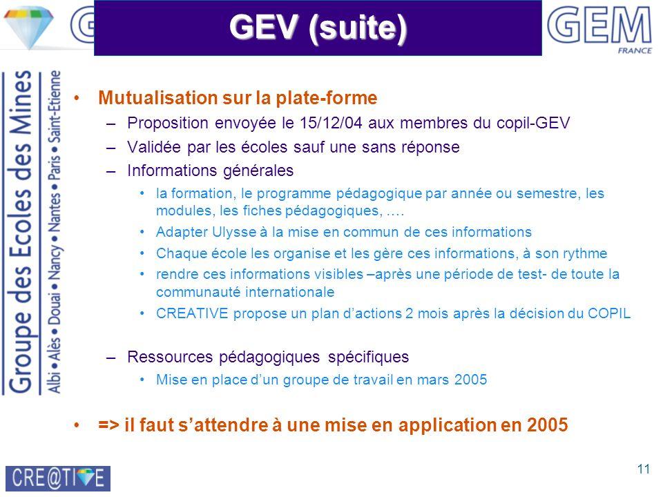 11 GEV (suite) Mutualisation sur la plate-forme –Proposition envoyée le 15/12/04 aux membres du copil-GEV –Validée par les écoles sauf une sans réponse –Informations générales la formation, le programme pédagogique par année ou semestre, les modules, les fiches pédagogiques, ….