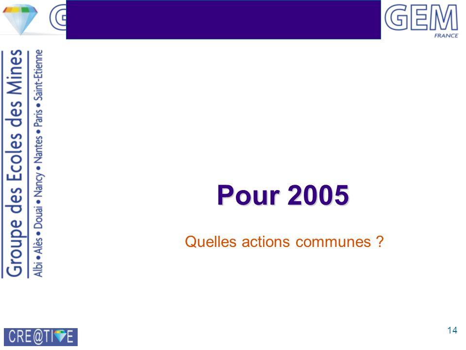 14 Pour 2005 Quelles actions communes