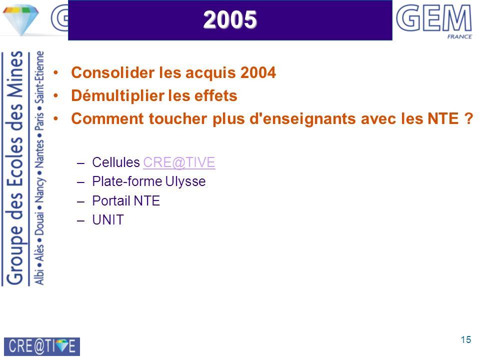 152005 Consolider les acquis 2004 Démultiplier les effets Comment toucher plus d enseignants avec les NTE .