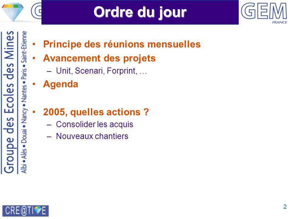 2 Ordre du jour Principe des réunions mensuelles Avancement des projets –Unit, Scenari, Forprint, … Agenda 2005, quelles actions .