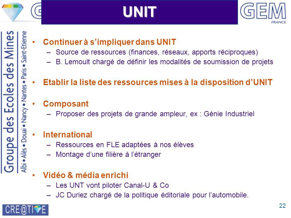 22UNIT Continuer à simpliquer dans UNIT –Source de ressources (finances, réseaux, apports réciproques) –B. Lemoult chargé de définir les modalités de