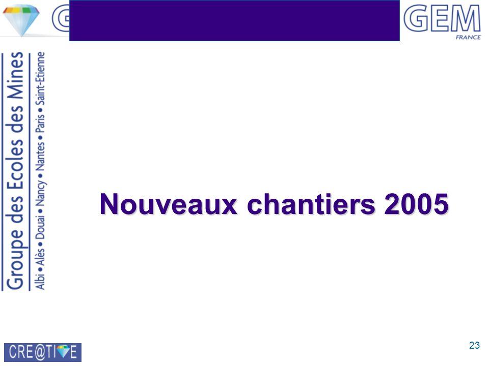 23 Nouveaux chantiers 2005