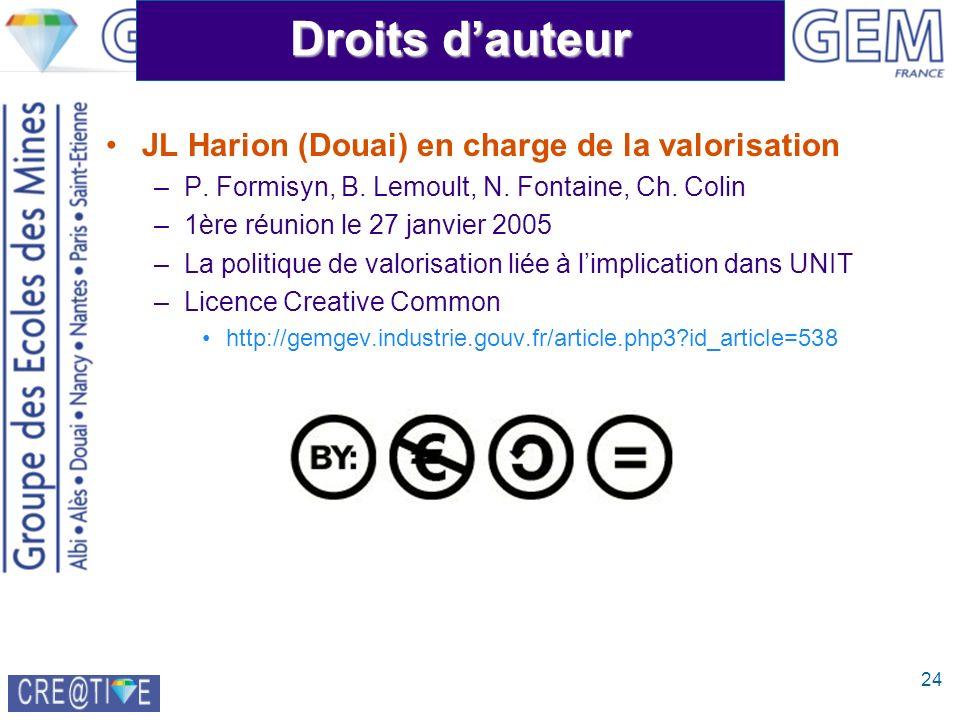24 Droits dauteur JL Harion (Douai) en charge de la valorisation –P. Formisyn, B. Lemoult, N. Fontaine, Ch. Colin –1ère réunion le 27 janvier 2005 –La