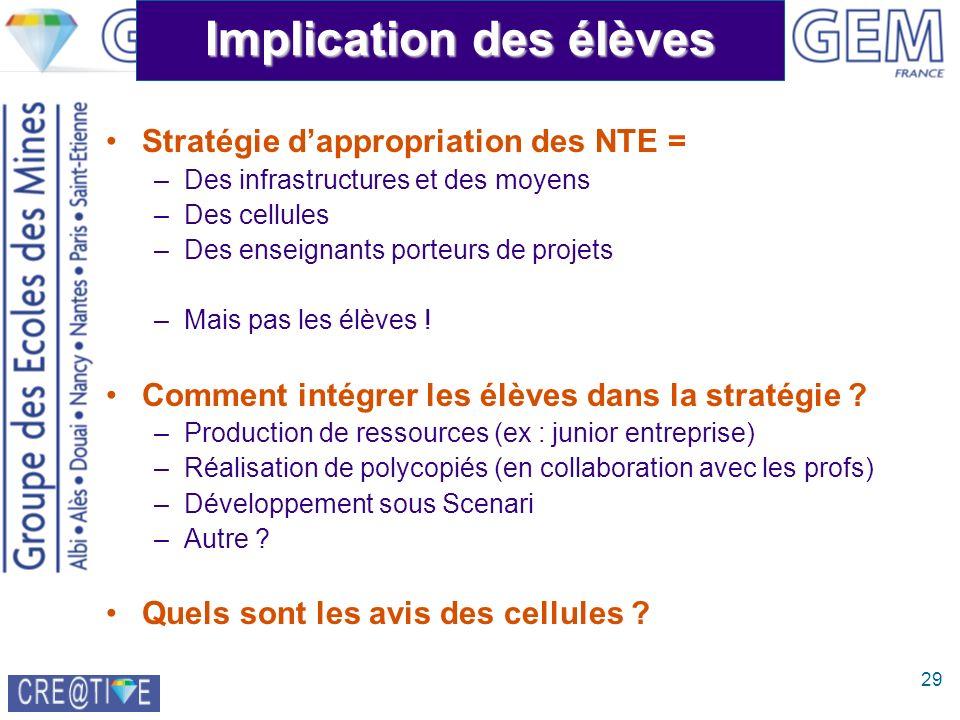 29 Implication des élèves Stratégie dappropriation des NTE = –Des infrastructures et des moyens –Des cellules –Des enseignants porteurs de projets –Mais pas les élèves .