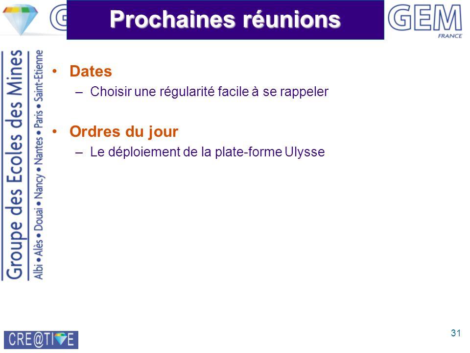 31 Prochaines réunions Dates –Choisir une régularité facile à se rappeler Ordres du jour –Le déploiement de la plate-forme Ulysse