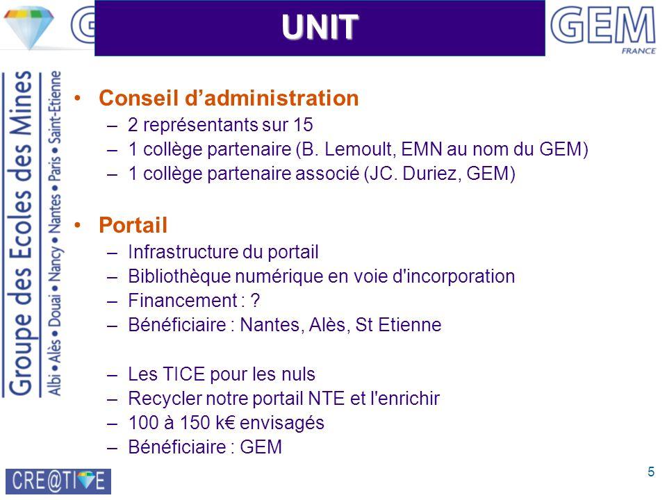 5UNIT Conseil dadministration –2 représentants sur 15 –1 collège partenaire (B. Lemoult, EMN au nom du GEM) –1 collège partenaire associé (JC. Duriez,