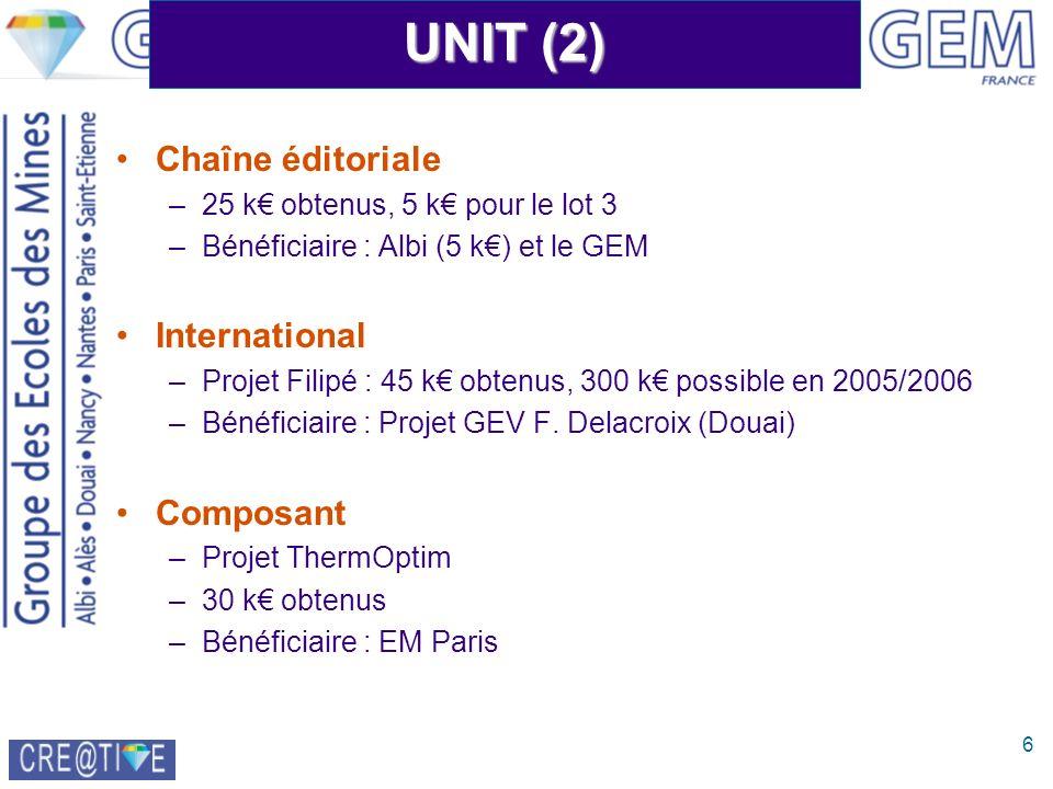 6 UNIT (2) Chaîne éditoriale –25 k obtenus, 5 k pour le lot 3 –Bénéficiaire : Albi (5 k) et le GEM International –Projet Filipé : 45 k obtenus, 300 k possible en 2005/2006 –Bénéficiaire : Projet GEV F.