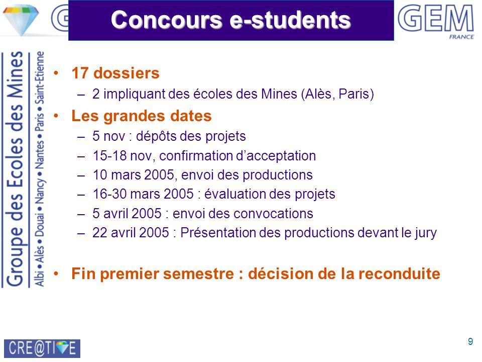 9 Concours e-students 17 dossiers –2 impliquant des écoles des Mines (Alès, Paris) Les grandes dates –5 nov : dépôts des projets –15-18 nov, confirmat