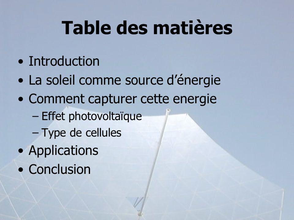 Table des matières Introduction La soleil comme source dénergie Comment capturer cette energie –Effet photovoltaïque –Type de cellules Applications Co