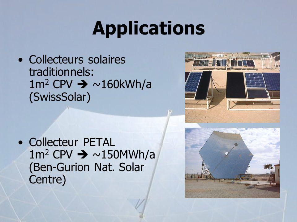 Applications Collecteurs solaires traditionnels: 1m 2 CPV ~160kWh/a (SwissSolar) Collecteur PETAL 1m 2 CPV ~150MWh/a (Ben-Gurion Nat. Solar Centre)