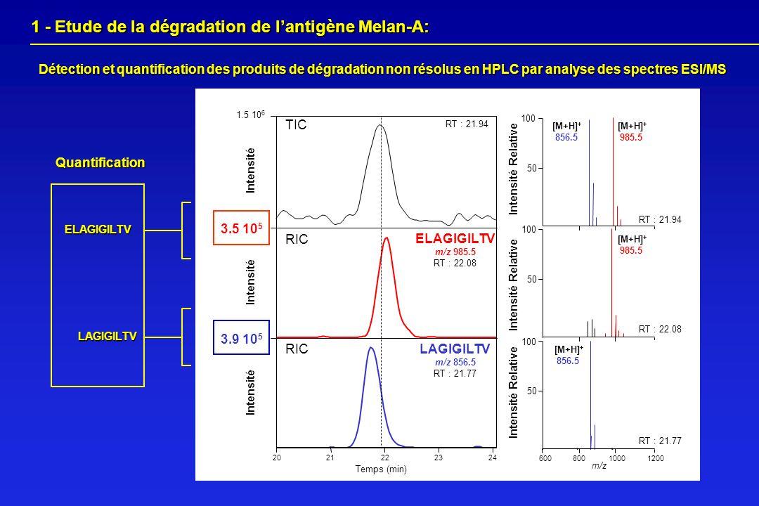 Détection et quantification des produits de dégradation non résolus en HPLC par analyse des spectres ESI/MS 1 - Etude de la dégradation de lantigène M