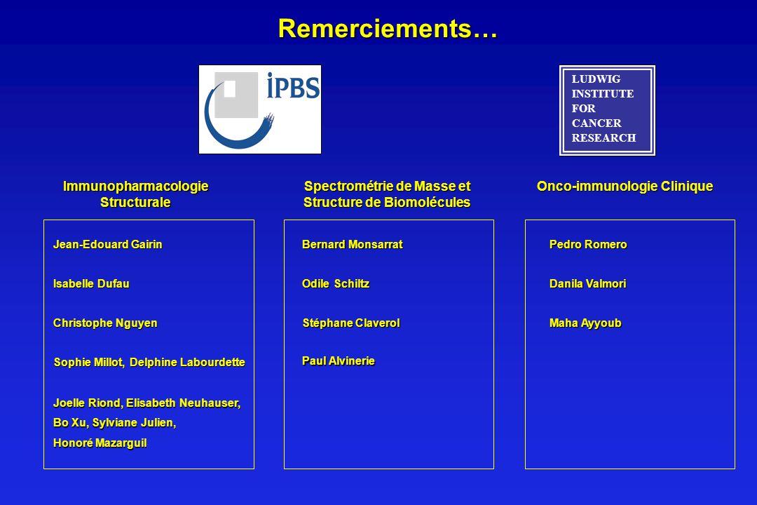 Remerciements… Immunopharmacologie Structurale Onco-immunologie Clinique LUDWIG INSTITUTE FOR CANCER RESEARCH Danila Valmori Pedro Romero Jean-Edouard