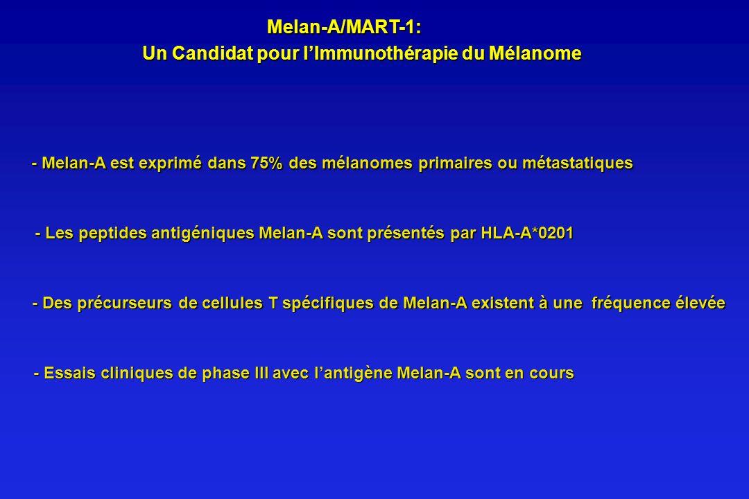 Melan-A/MART-1: Melan-A/MART-1: Un Candidat pour lImmunothérapie du Mélanome - Essais cliniques de phase III avec lantigène Melan-A sont en cours - Me