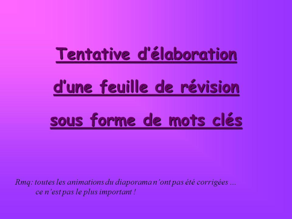 Tentative délaboration dune feuille de révision sous forme de mots clés Rmq: toutes les animations du diaporama nont pas été corrigées … ce nest pas l