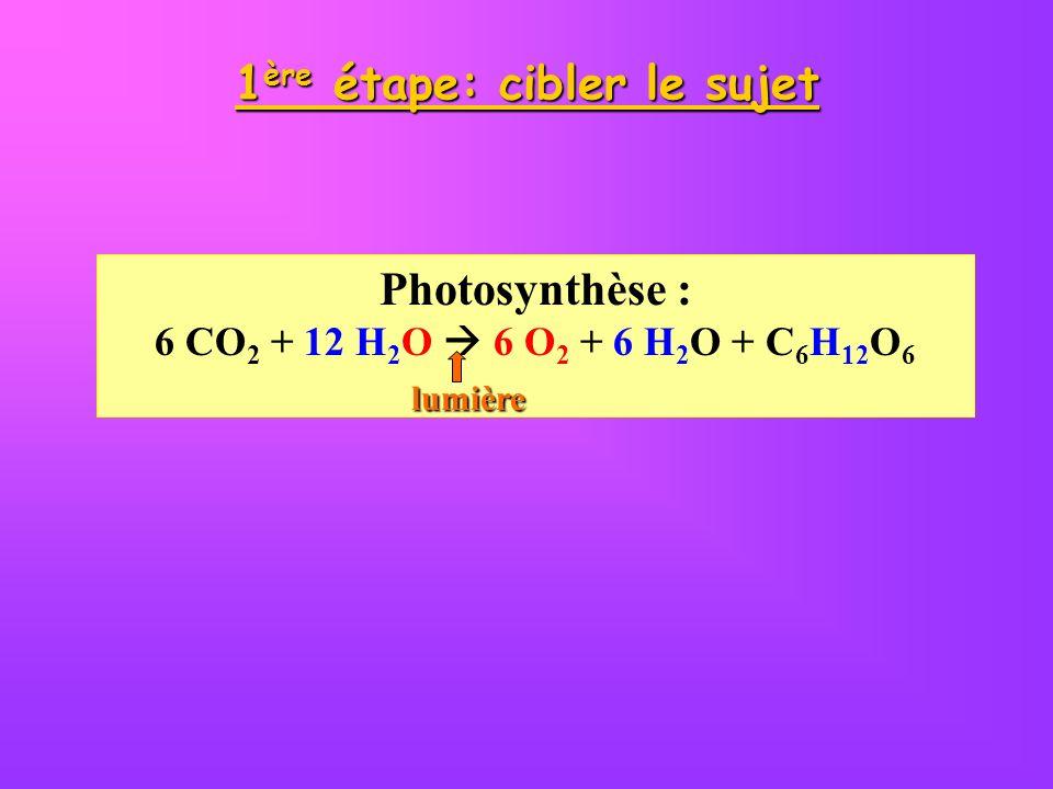 1 ère étape: cibler le sujet Photosynthèse : 6 CO 2 + 12 H 2 O 6 O 2 + 6 H 2 O + C 6 H 12 O 6 lumière